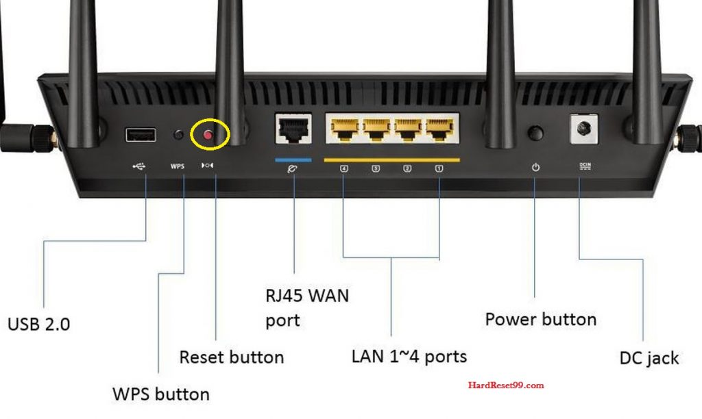 Asus router reset button