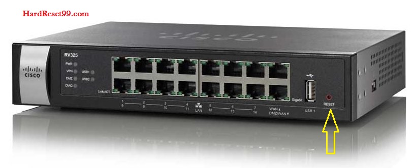 cisco-router-reset-button