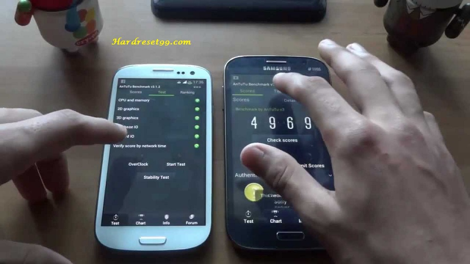 Root and Install CWM Recovery on Samsung Galaxy Grand Duos