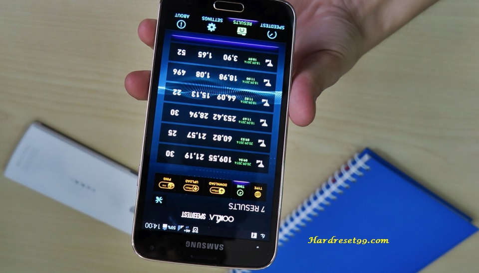 Samsung Galaxy S5 4G+ Hard reset, Factory Reset and Password Recovery