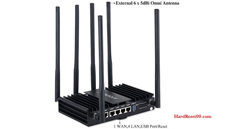 AFOUNDRY Router Factory Reset – List