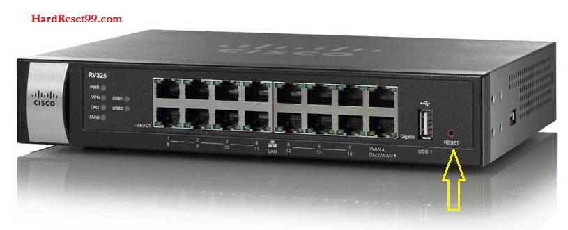 cisco-router-reset-button
