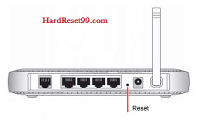 Netgear reset button back side