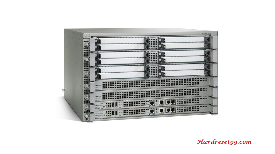 Cisco 1004 Router - How to Reset to Factory Defaults Settings