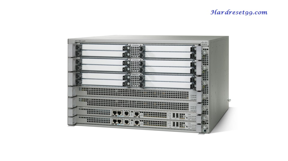Cisco 1006 Router - How to Reset to Factory Defaults Settings