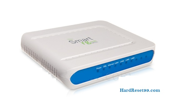 SmartRG SR300NE Router - How to Reset to Factory Settings