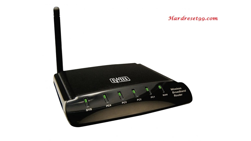 Sweex MO251 Router - How to Reset to Factory Settings
