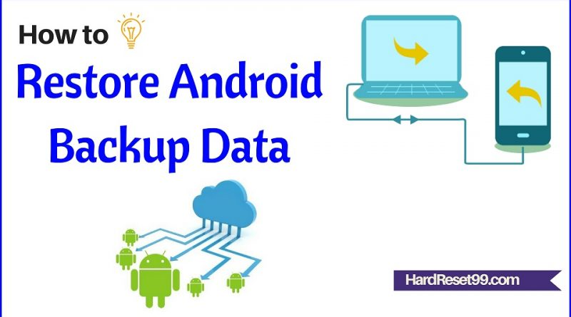 How to Restore backed up Android data