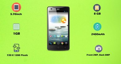 Acer Liquid S1 Price, Specs and Features
