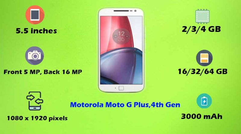 Motorola Moto G Plus,4th Gen