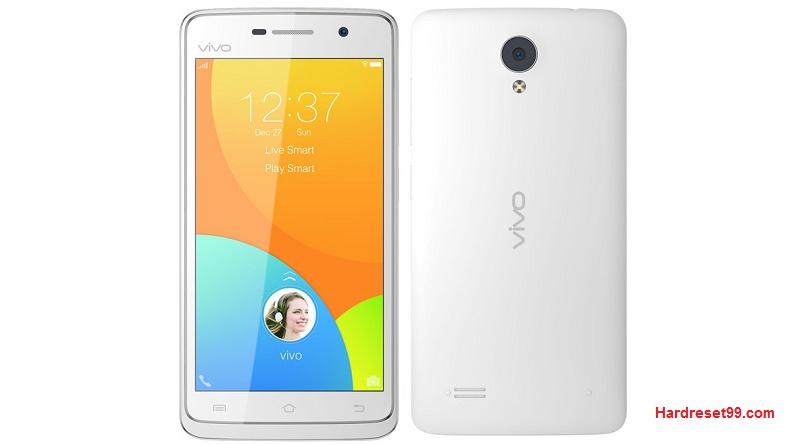 Vivo Y21L Features